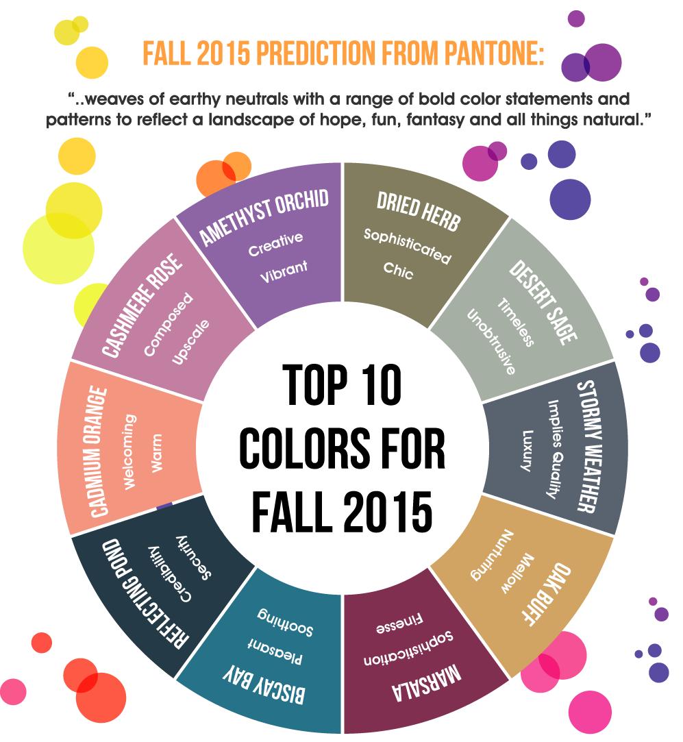 Pantone Color Charts Pantone Color Chart Pms Screen