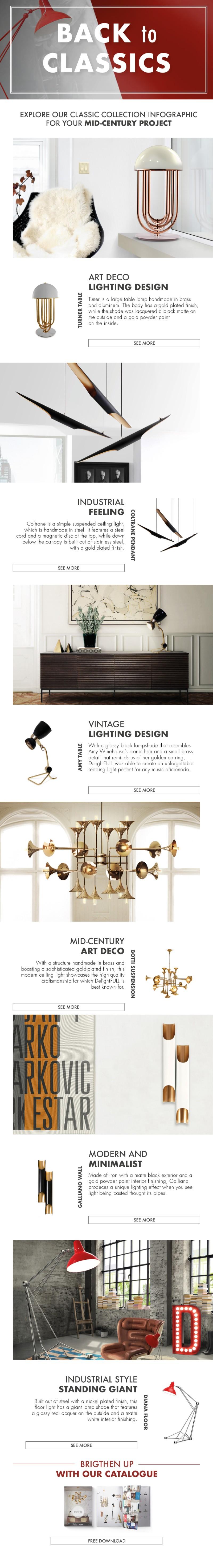 Back To Classics Feel The Best Lighting Design!